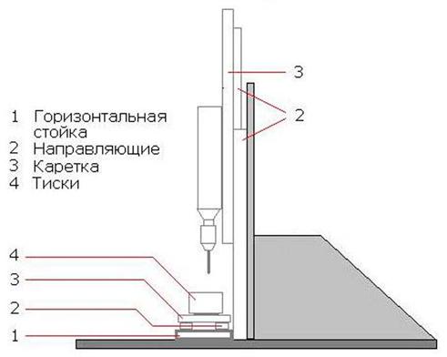 Изготовление-дополнительных-узлов
